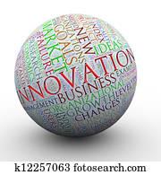 Innovation words tag ball