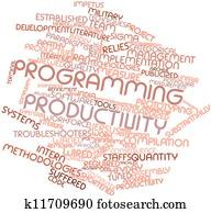 Programming productivity