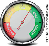 Satisfaction Meter