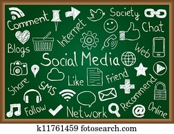 Social media icons and terms on chalkboard