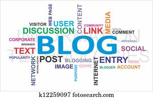 word cloud - blog