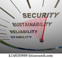 A speedometer with the words Security, Sustainability, Reliability and Stability to illustrate financial increases in income for retirement or economic savings