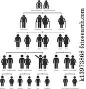 ahnenbaum, genealogie, diagramm