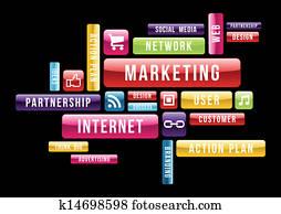 internet marketing, wolke, text, begriff