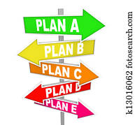 Many Plans Rethinking Strategy Plan A B C SIgns
