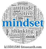 Mindset concept in tag cloud