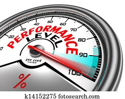 performance level conceptual meter