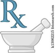 Pharmacy Symbols