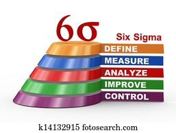Process improvement - six sigma