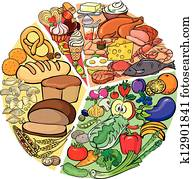 Protein Carbohydrate Diet