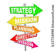 Strategy MIssion Planning Direction Vision Road Signs