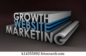 Website Marketing