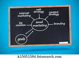 Email marketing terms written with