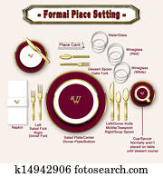 Formal Table Setting Diagram