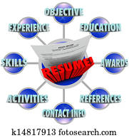 Great Resume Words Experience Skills Reference