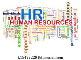 HR Human resources word tags wordcloud