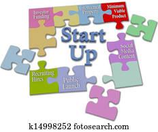 Lean Start Up business plan solution