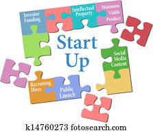 Start up business model solution