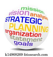 strategic planning word sphere