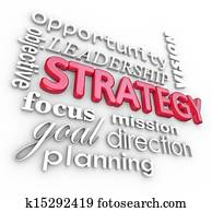 Strategy Word Collage Planning Goal MIssion
