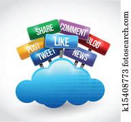 wolke, rechnen, und, soziales, medien, und, dienstleistungen