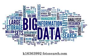 Big data concept in word cloud