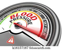 blood pressure conceptual meter