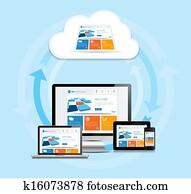Cloud Computing Experience