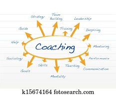 coaching model diagram illustration design