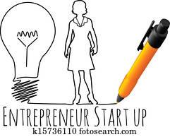 Female entrepreneur business start up