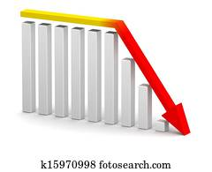 Stagnation and then Bankruptcy