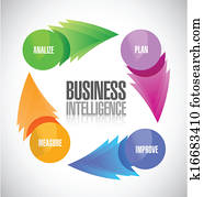 business intelligence diagram illustration