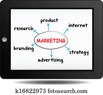 diagram marketing plan on ipad