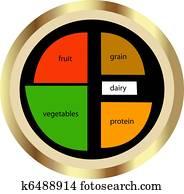 New healthy food chart