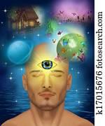Third eye, clairvoyant