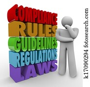 Compliance Rules Thinker Guidelines Legal Regulations