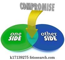 Compromise Venn Diagram Negotiate Settlement