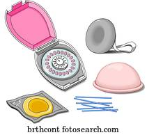 Birth Control Devices