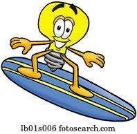 glühbirne, surfen